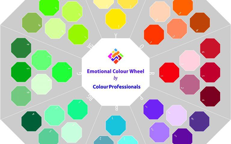 Kleurverdieping