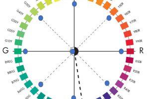 Kleurassociaties deel 2